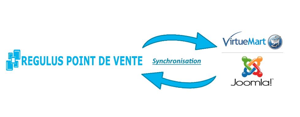 Module de synchronisation Regulus - Joomla VirtueMart